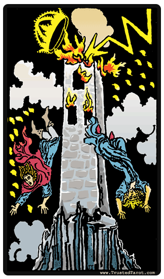 Tower tarot card combinations