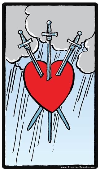 taro card Three of Swords